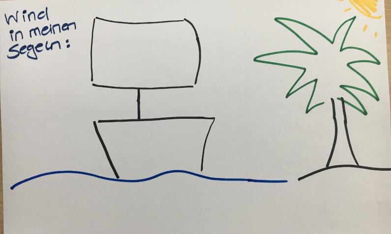 Hochsensibel-auf-Jobsuche-Segelboot-1