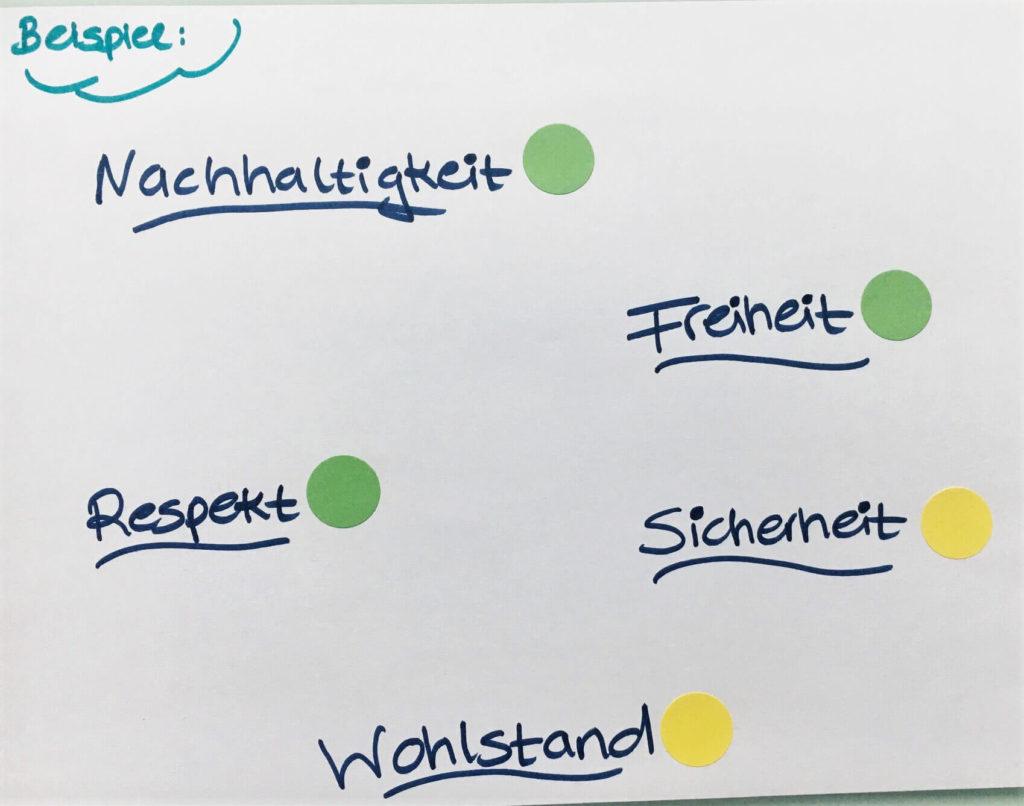 Hochsensibel-Jobsuche-Werte-Beispiel